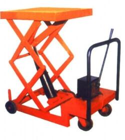 Material handling equipment  Manufacturers in Bhilwara